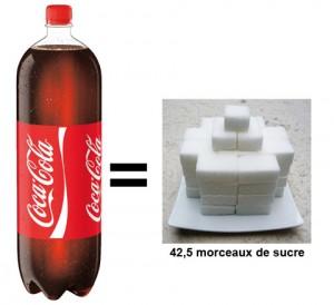 le soda premier criminel dans votre réfrigérateur
