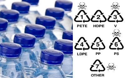 Bouteilles en plastiques: La face cachée d'un tueur silencieux
